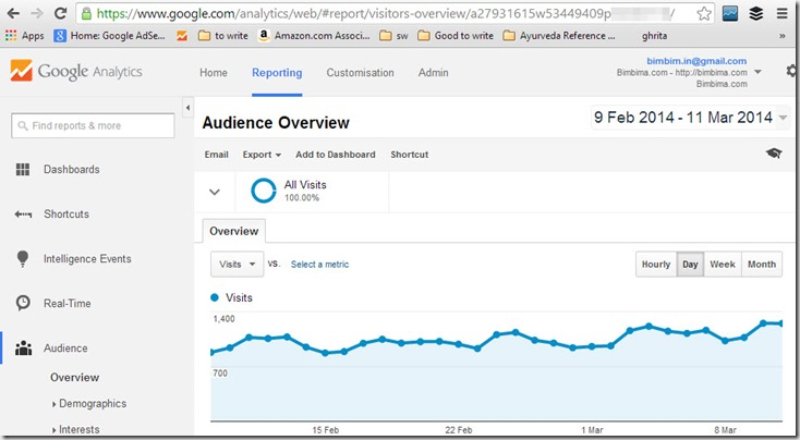 google-analytics-ids